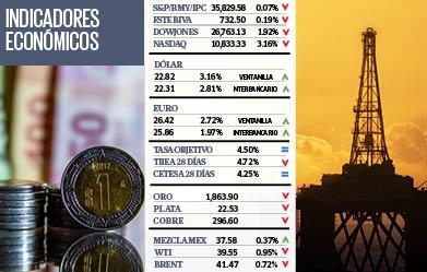 Indicadores Económicos | 23 de Septiembre 2020. Noticias en tiempo real
