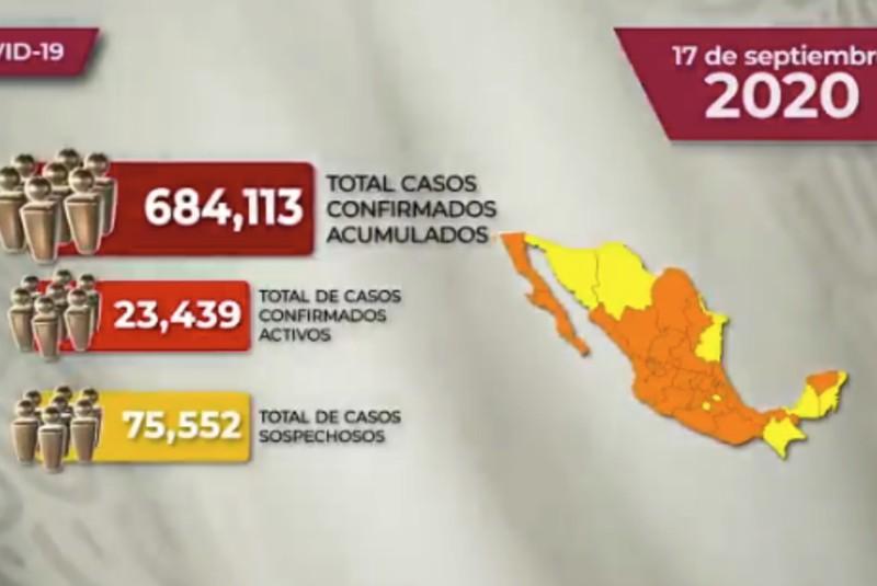 Éste es el reporte del 17 de septiembre sobre pacientes de Covid-19 en el país (+video). Noticias en tiempo real